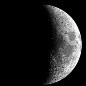 Current Moon Phases