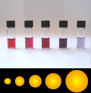 The gold particles in the test tubes on the left are shown in transmitted  light d2468ba11