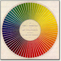Representations Causes Of Color