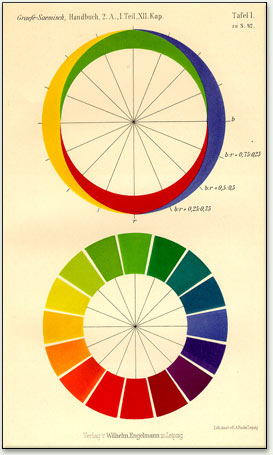 Representations | Causes of Color