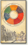 Newton and the Color Spectrum