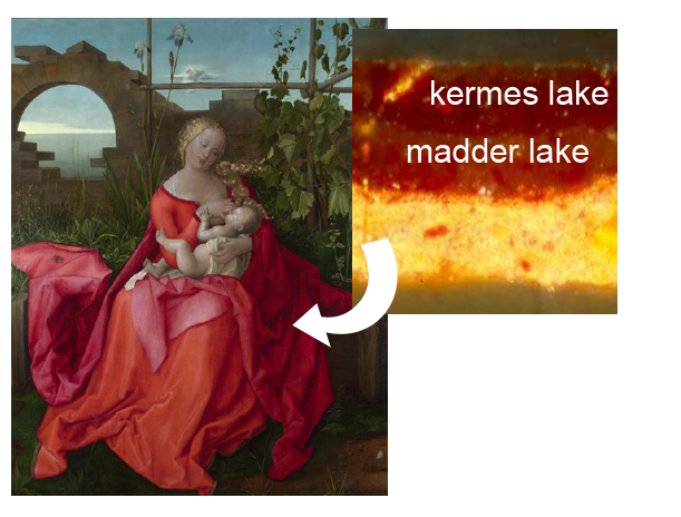Pigments through the Ages - Overview - Carmine lake