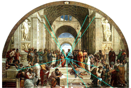 Image result for perspective painting School of athens